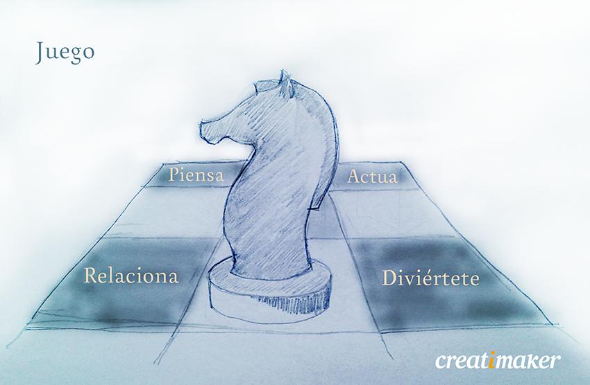 El Juego como estímulo al Aprendizaje y a la Creatividad
